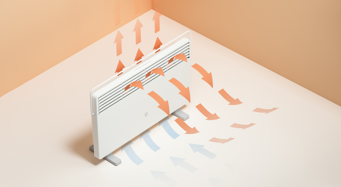 Умный обогреватель Xiaomi Mi Smart Space Heater S (BHR4037GL): Фото 4