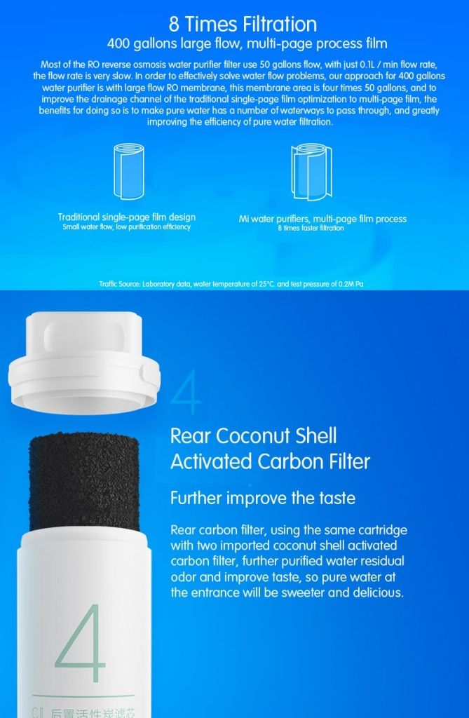 Mi water filter-Post-activated carbon filter 4.jpg