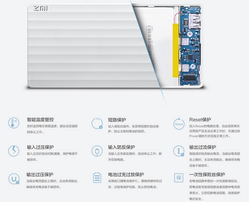 Xiaomi ZMI Power bank 10000 mAh White_13.png