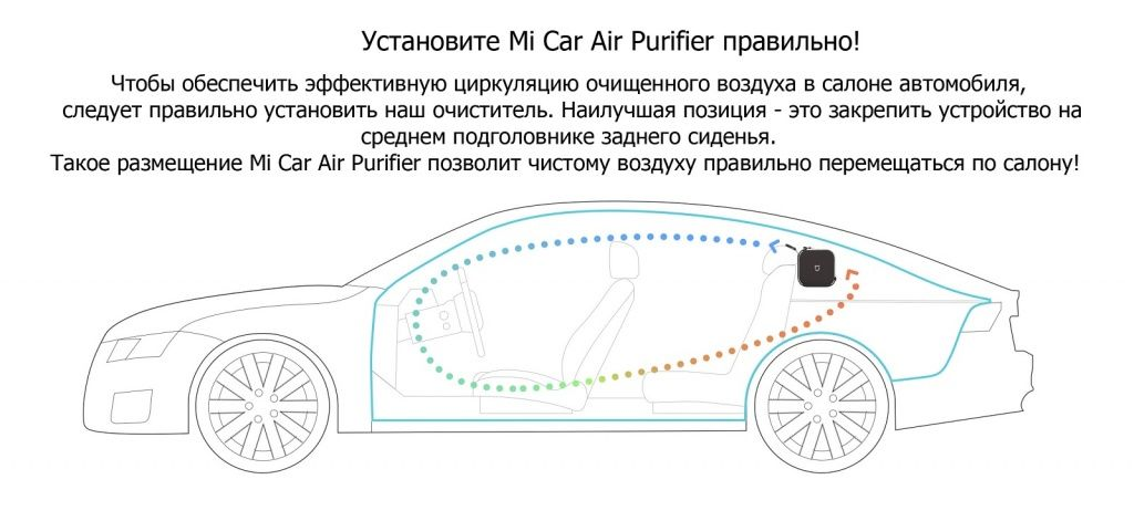 Xiaomi Mi Car Air Purifier Black_3.jpg