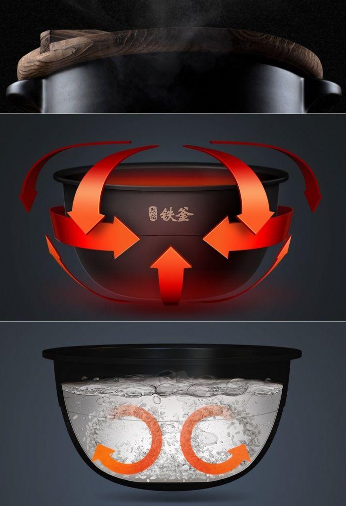 Xiaomi MiJia Induction Heating Pressure Rice Cooker_7.jpg