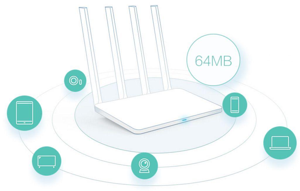 Xiaomi Mi WiFi Router 3C_1.jpg